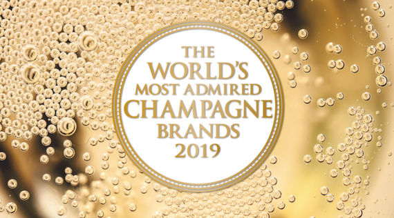 World's Most Admired Champagne Brand 2019